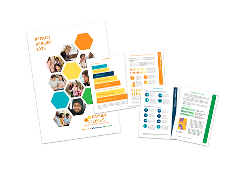 Cover and snapshots of inside pages of the Family Links Impact Report 2020
