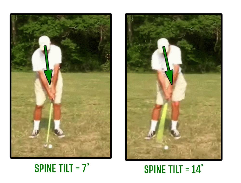 golf spine angle tilt