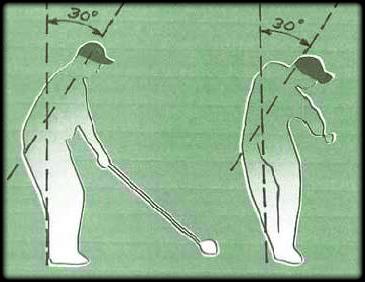 30 degree golf swing angle