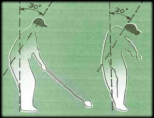 golf swing mechanics spine angle