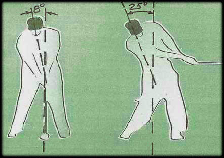 maintain your golf spine angle