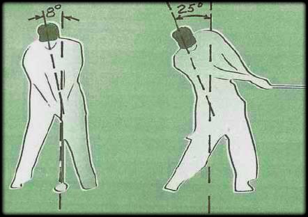 proper stroke golf swing mechanics
