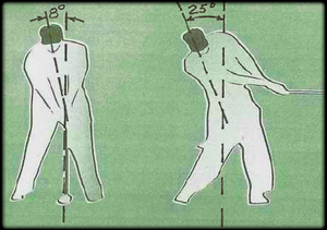 proper stroke golf swing mechanics
