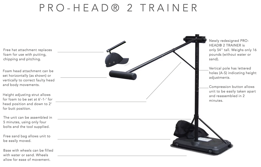 golf swing trainer diagram for the pro head 2