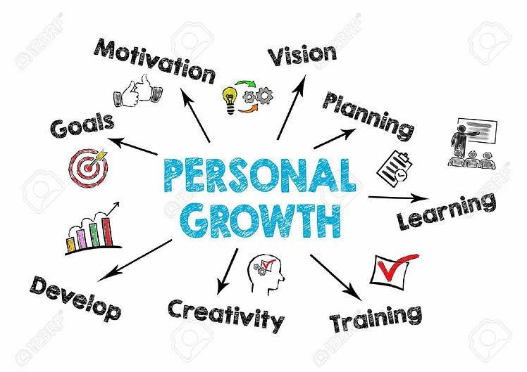 83155247-personal-growth-concept-chart-w