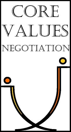 Core Values Negotiation with Symbol_edit