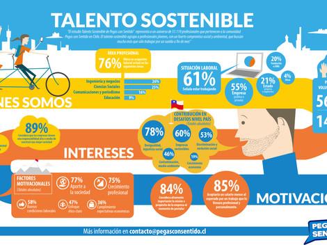 Infografías ilustradas