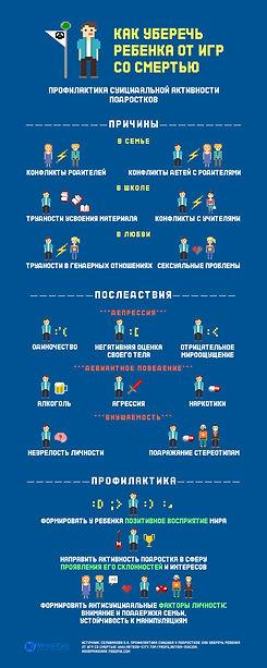 прицины и последствия суицидальной активности