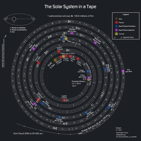 solar_system_in_a_measure_tape_by_hul78-