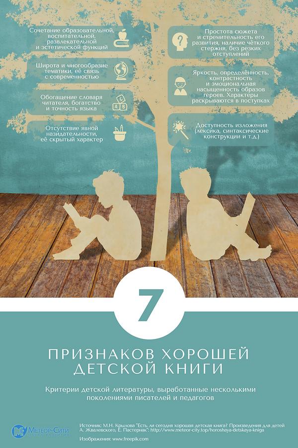 7 признаков хорошей детской книги