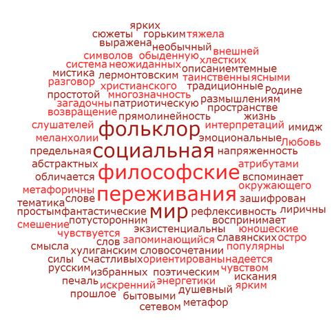 ассоциации рус.png
