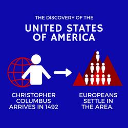 Историческая инфографика