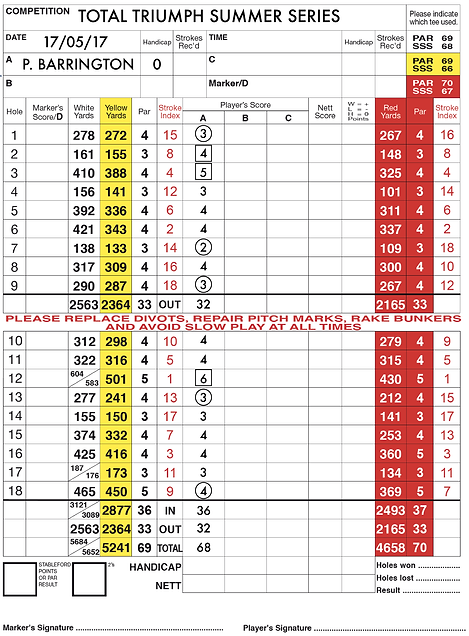 Barrington - Course Record.png