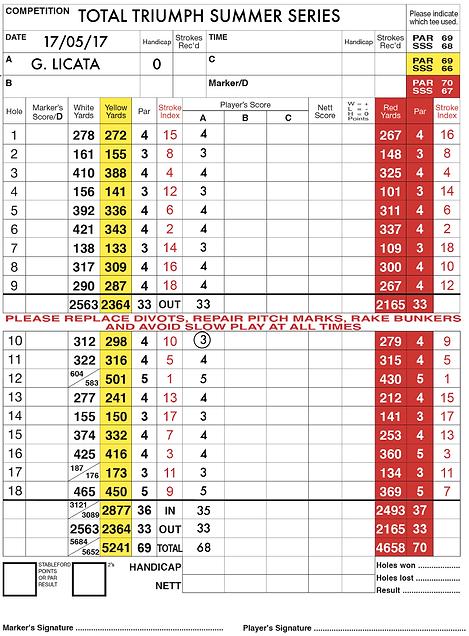 Licata - Course Record.png