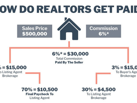 Who pays the Real Estate Agents Commission? How much?