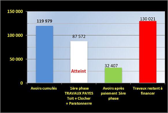 COMPTEUR DONS 2021-02-03.jpg