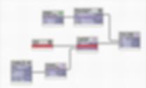 Programatin  Automate programmble AAC20