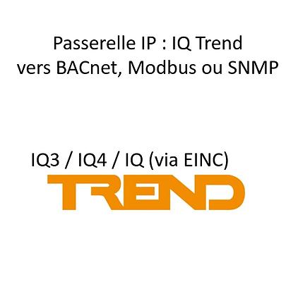 Passerelle Trend IQ vers BACnet IP