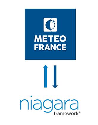DJU Meteo France : connecteur pour Niagara