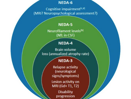 Is there a need for NEDA?