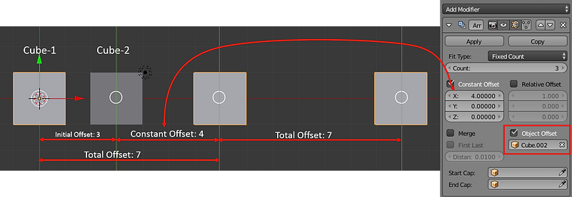 Object Offset.png