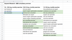 Example of keyword list for seo consultancy