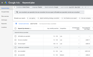 How to do keyword research using Google's keyword planner tool