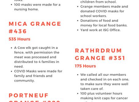 Idaho Granges Log Community Service Hours