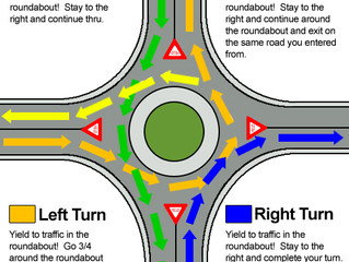 What are Roundabouts good for?
