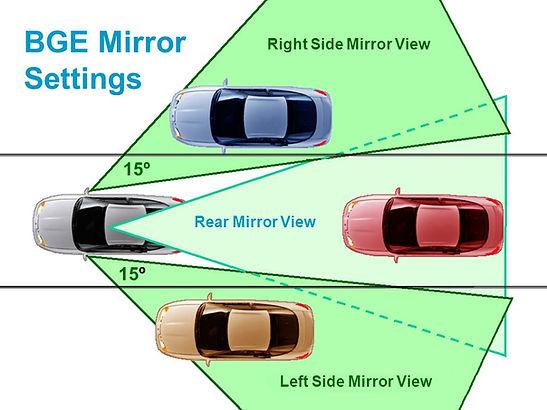 BGE Mirror Setting.jpg
