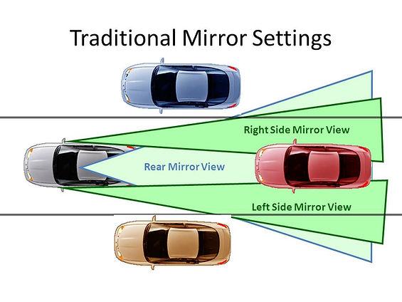 Traditional Mirror Settings.jpg