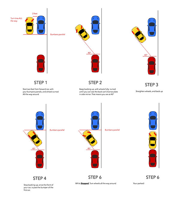 Las Vegas Driving School Lessons in Parallel Parking