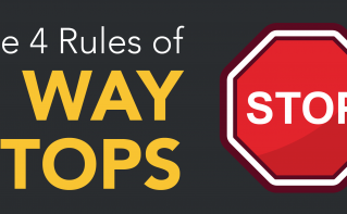 The 4 Rules of 4 WAY STOPS