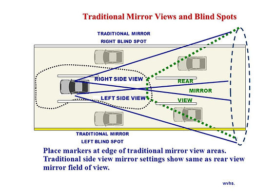 Mirror+Blind+Spot+and+Glare+Elimination+