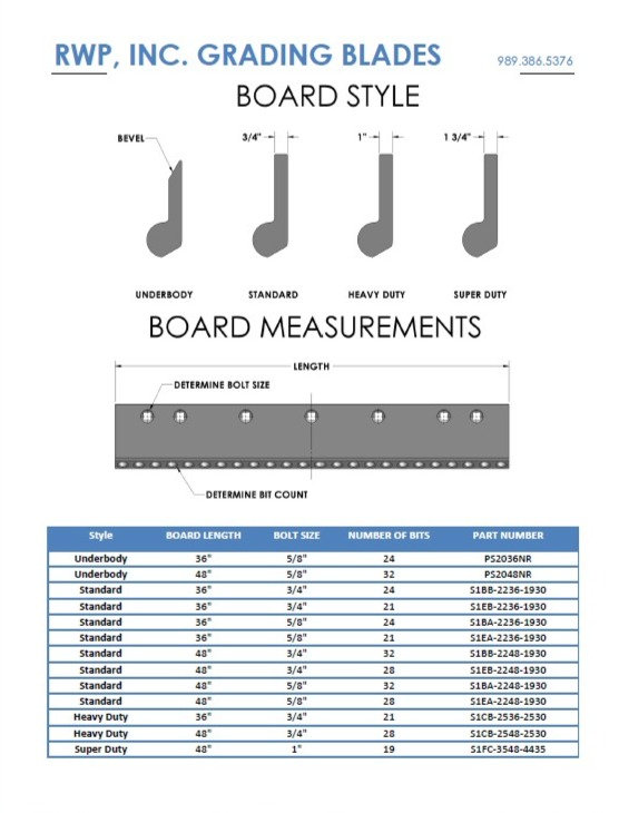 Board Measurement Chart_edited.jpg