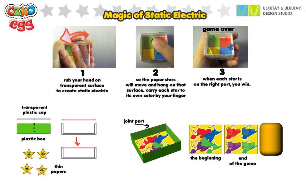 magic of static electric