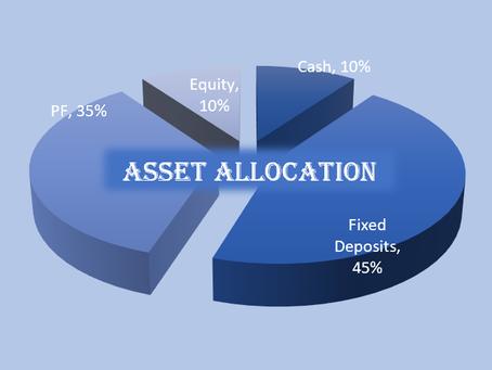 Part 3 - Rebalancing and Optimizing the portfolio