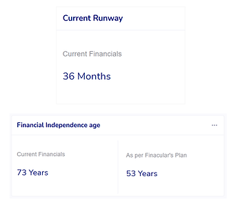 Financial Independence Age.png