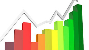 Part 2 -How fast is your overall Asset Portfolio Growing?