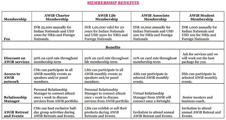 Membership benifits.PNG