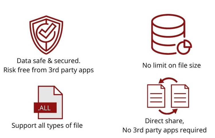 use-3rdparty-bigfiles