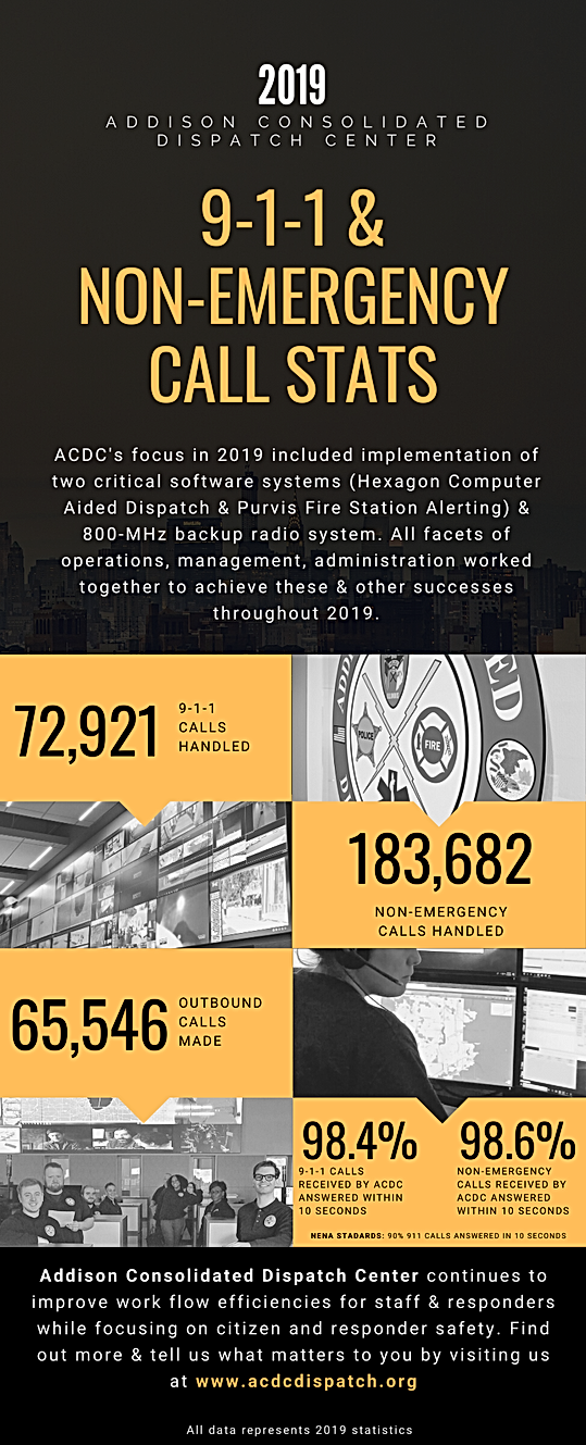 2019 ACDC Stats (2).png