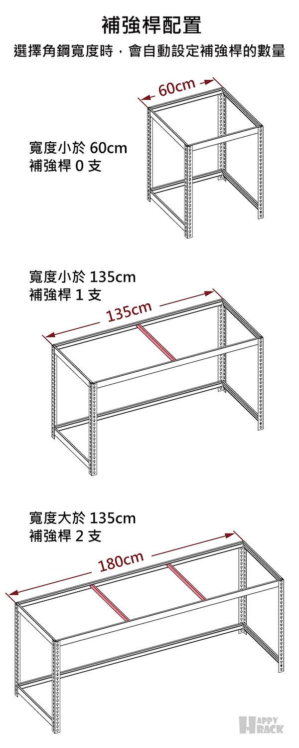 補強分層-05.jpg