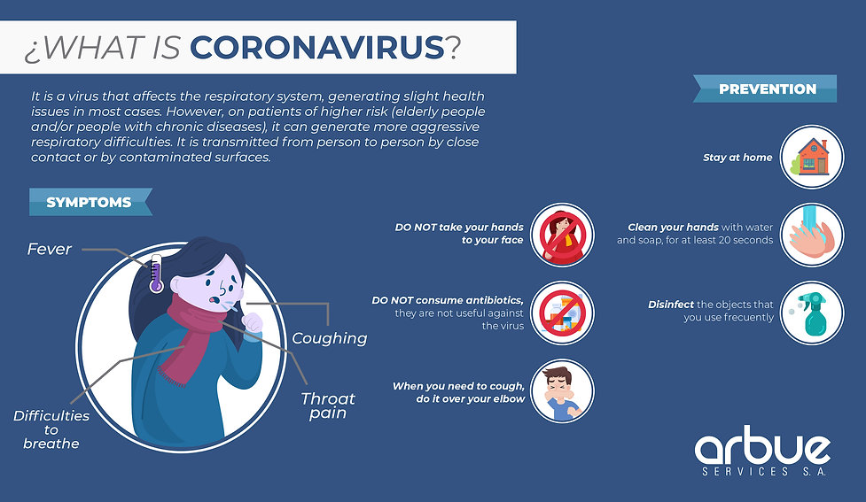 Flyer Coronavirus Ingles-01.jpg