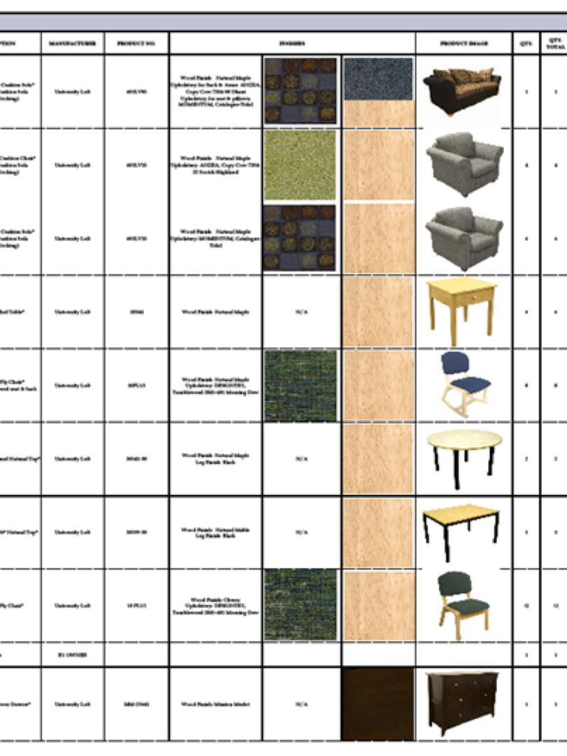 Institutional - Furnishing & Color Consultation