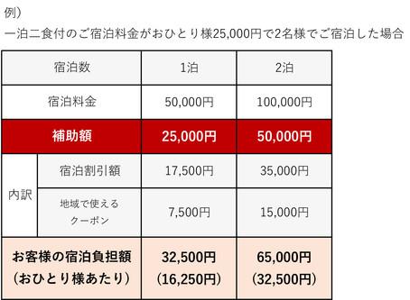 当館のGOTOトラベルキャンペーンの取り扱いについて(7/27・28追記あり)