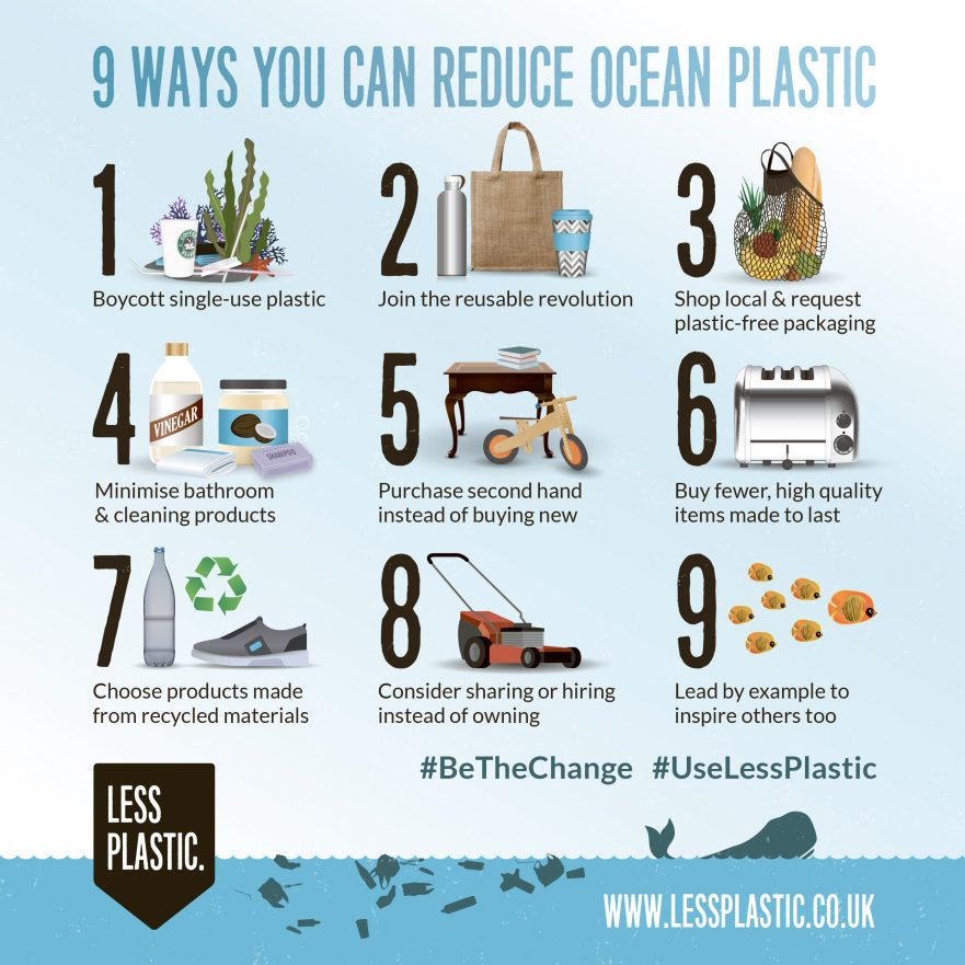 9-Ways-you-can-reduce-ocean-plastic_squa
