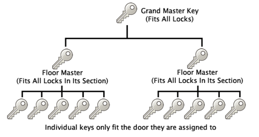 a better locksmith Logo (5)_edited.png
