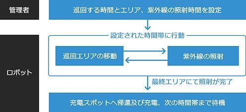 aris-k2_image002.jpg