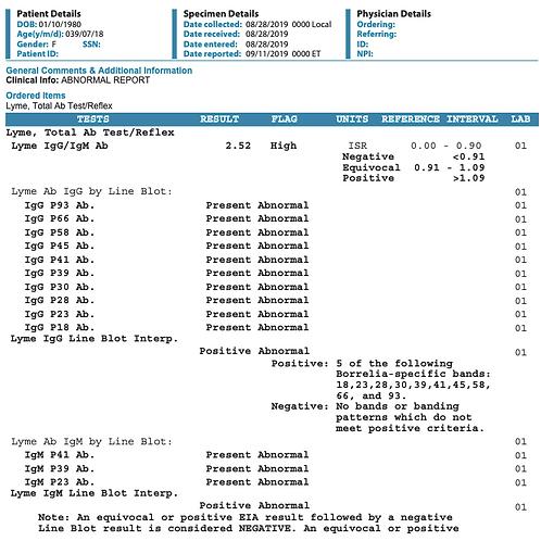 Lyme, Total Antibodies Test with Reflex